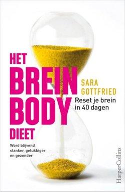 brein body